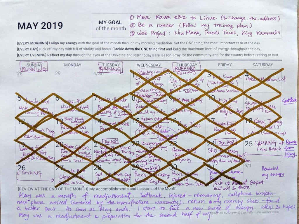 Planner for June and Reflection on May 2019