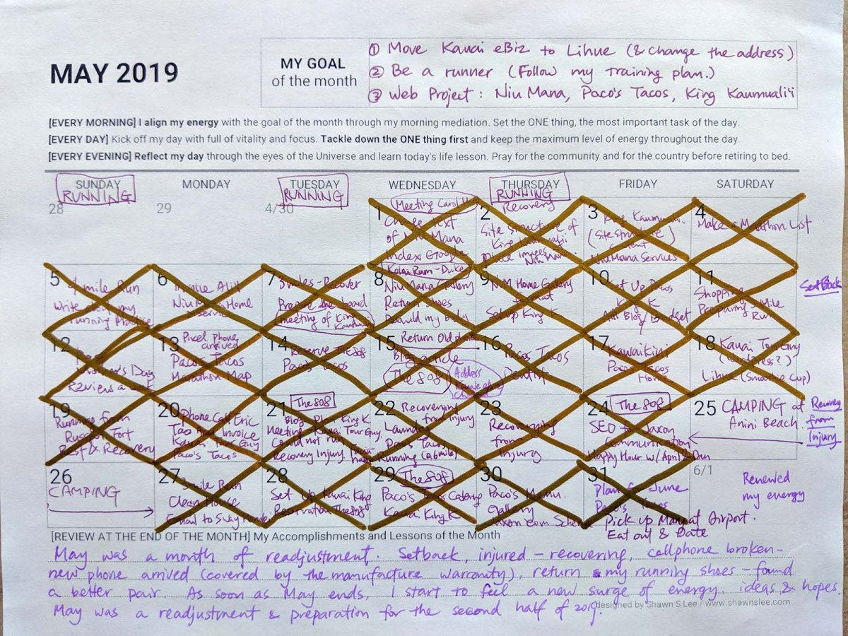 Reflection on May 2019