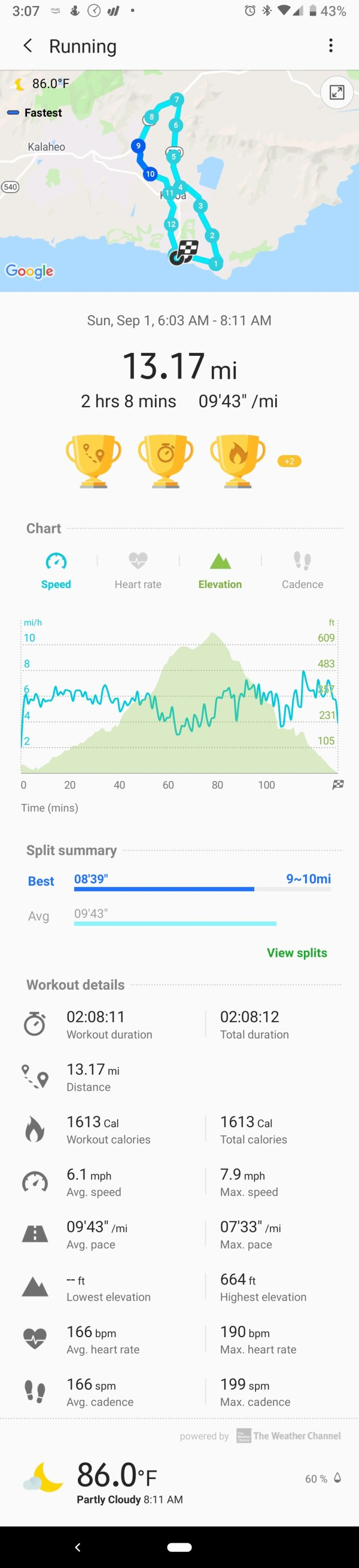 Kauai Half Marathon Data from smartwatch1
