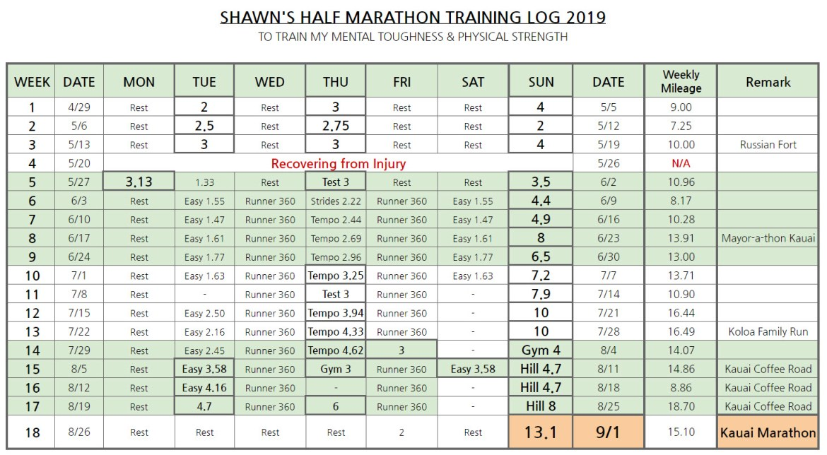 My Half Marathon Training Log