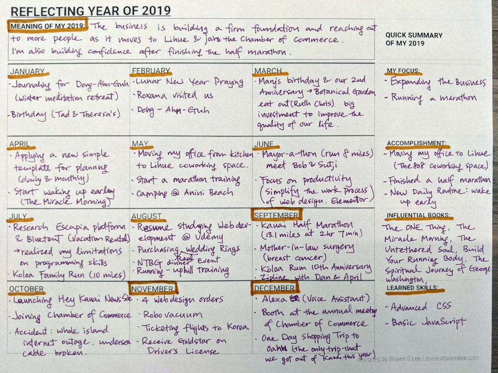 Reflections on the year of 2019
