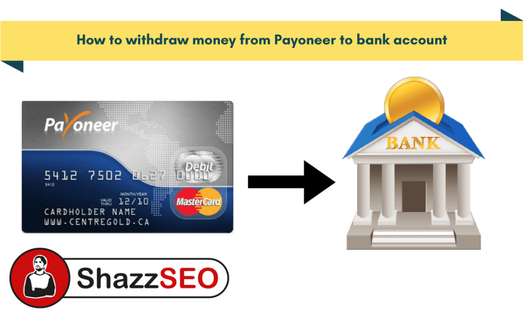 How to withdraw money from Payoneer to bank account | Transfer Money to Bank