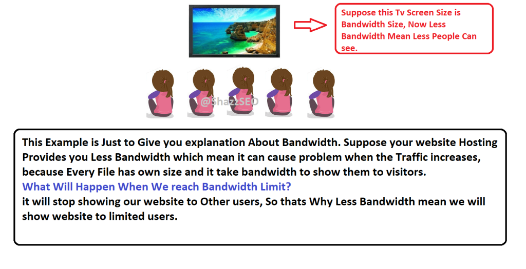 What is Bandwidth
