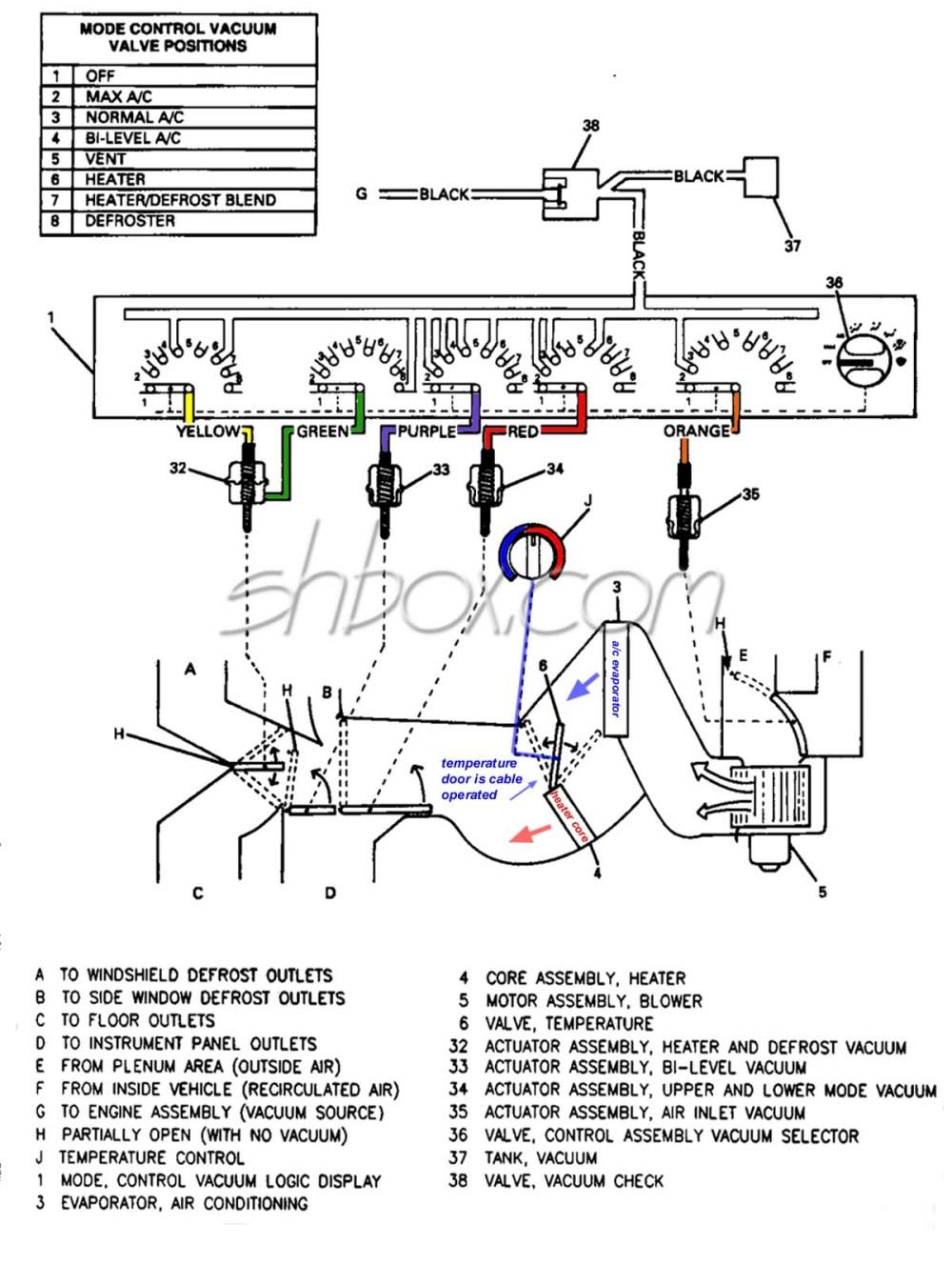medium resolution of vacuum diagram 96 fleetwood