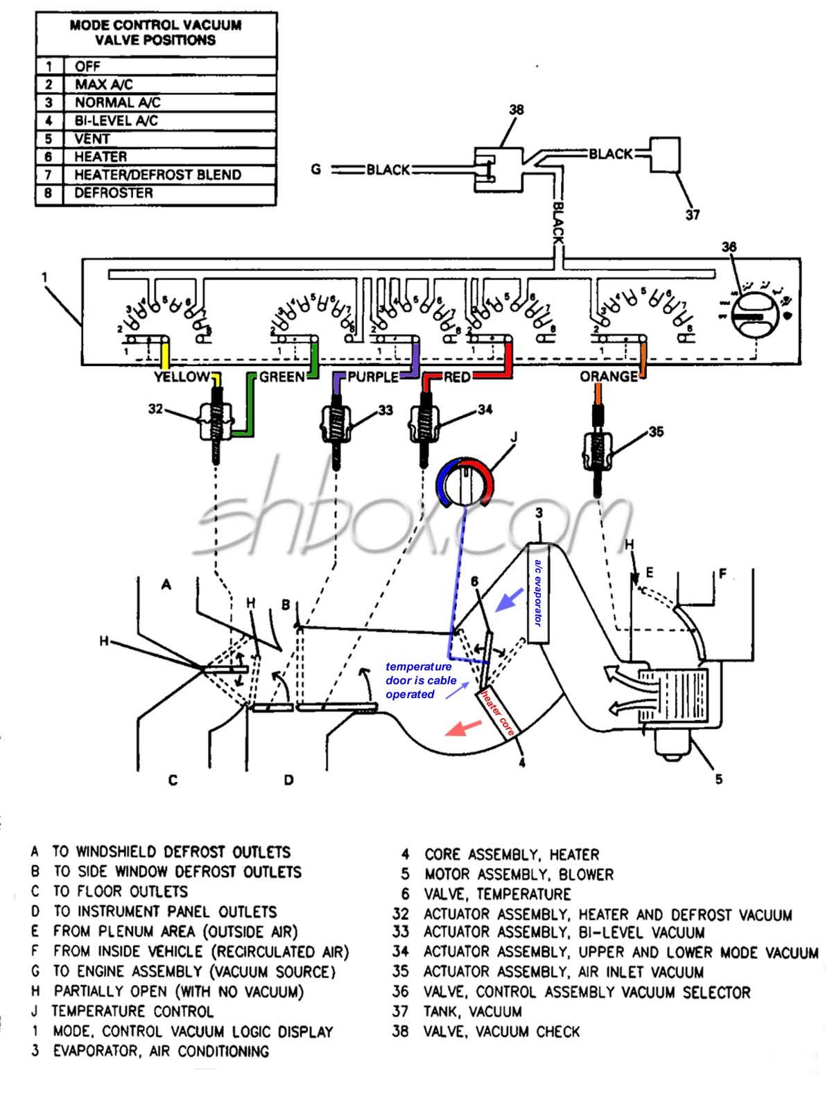 hight resolution of vacuum diagram 96 fleetwood