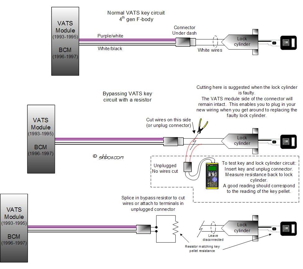medium resolution of key pass fault light on chevy impala ss forum 1997 s10 ignition switch 97 blazer ignition 97 blazer ignition switch wiring diagram