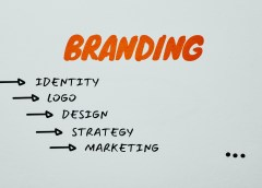Post: How To Increase Brand Awareness For Your Business