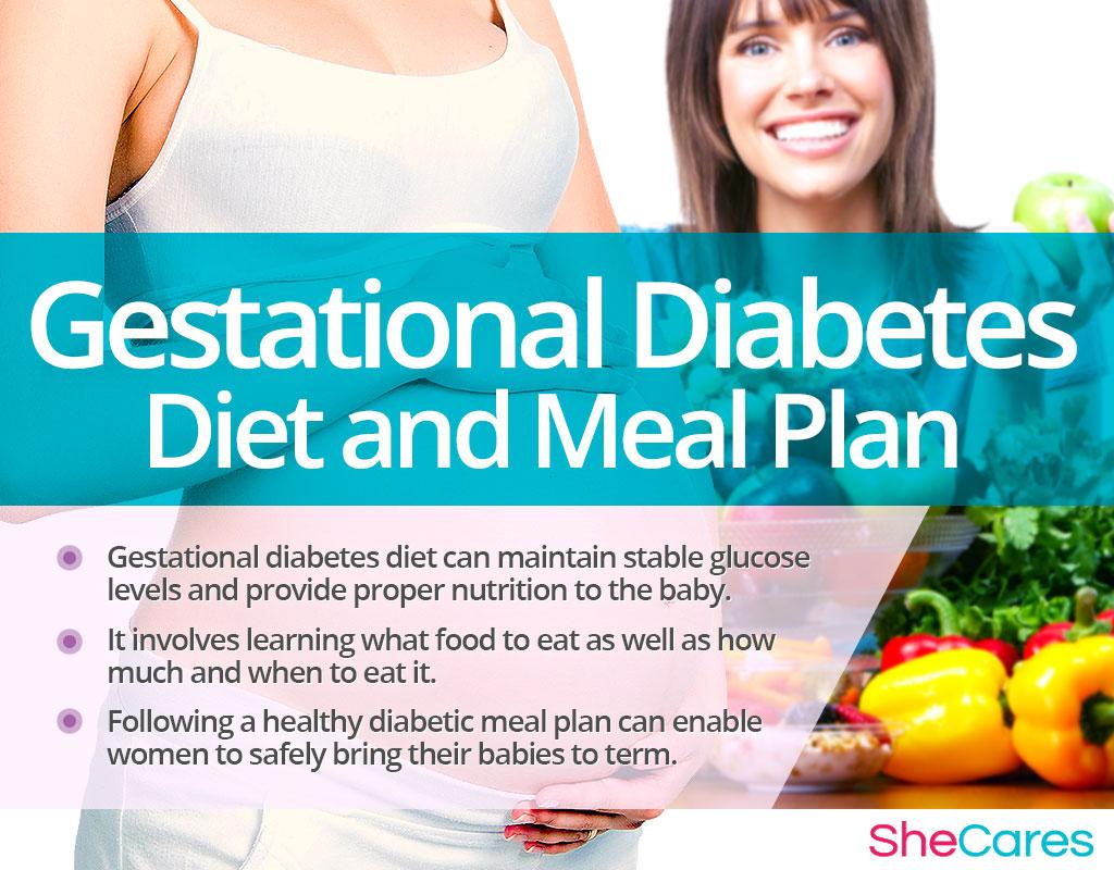 Gestational Diabetest And Meal Plan