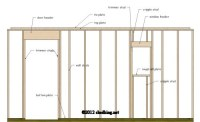 Shed Door Framing, Shed Window Framing, Building a Shed