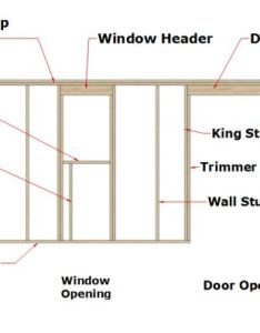 Typical wall framing also headers for windows and doors rh shedking