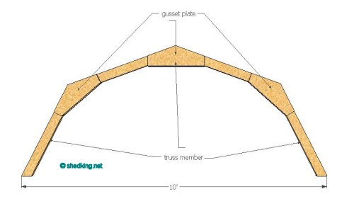 truss style diagram 1936 chevy truck wiring shed roof gambrel how to build a 10 wide