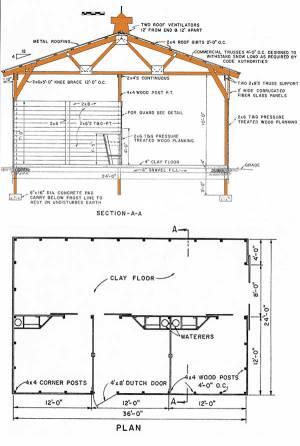 Pole Barn Construction Diagram | Wiring Diagram