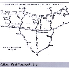 Ww1 Trench System Diagram Toyota Wiring Legend Archaeology And Poetry Of 39hill 60 39 At Redmires