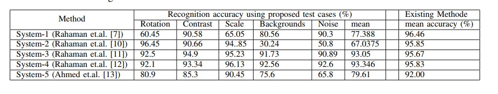 existing-paper-result-analysis