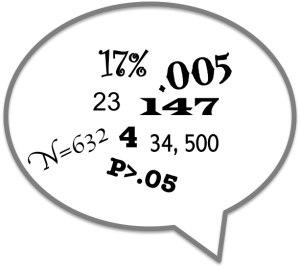 numbers in a speech bubble