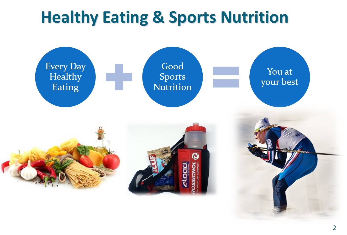 Nutrition Strategies For Health Amp Athletic Performance