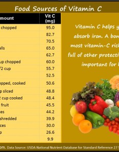 Food sources of vitamin  also nutrients archives sheila kealey rh sheilakealey