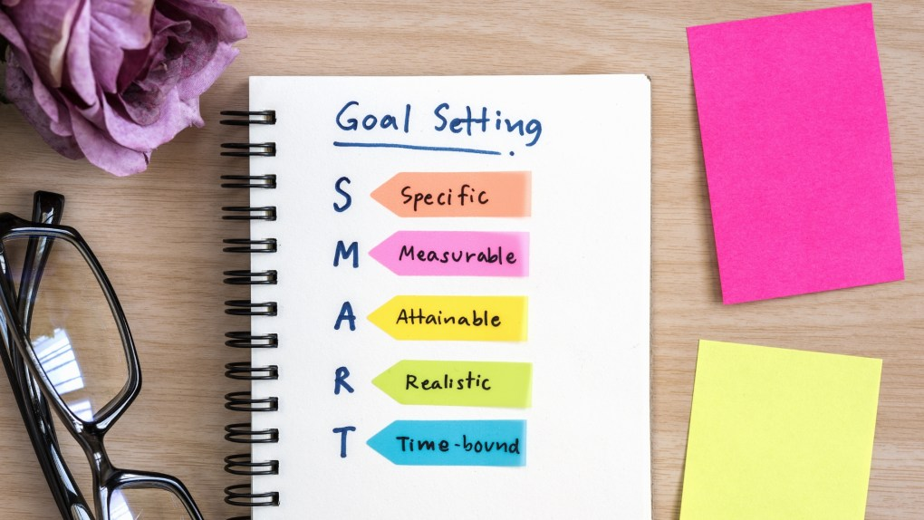 S.M.A.R.T. Goals and what it entails