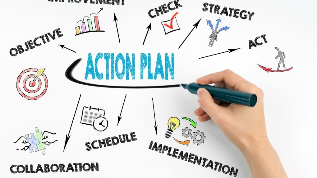 create an action plan for your smart goal