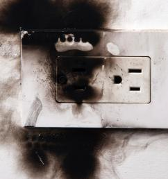 could your electrical outlet set your home on fire  [ 1920 x 1080 Pixel ]