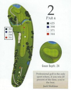 Shelburne Golf and Country Club Hole 2