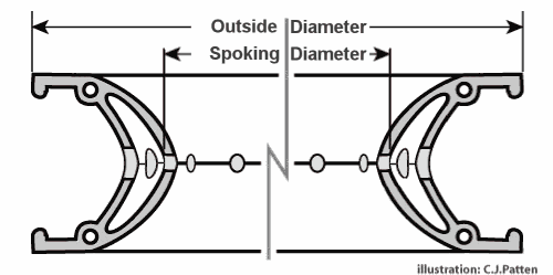 Measurements for Bicycle Spoke-Length Calculations