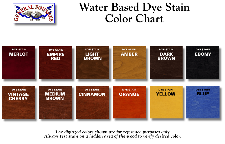 General Finishes Dye Stain Recipes