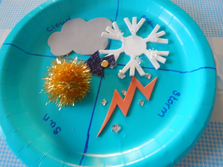 Weather chart craft