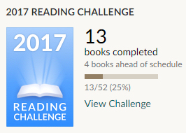 Goodreads Challenge 13 books read - The Medici Mirror