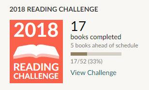 Goodreads 2018 reading challenge, 17 books read