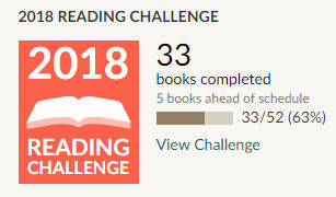 Goodreads 2018 reading challenge 33 books read
