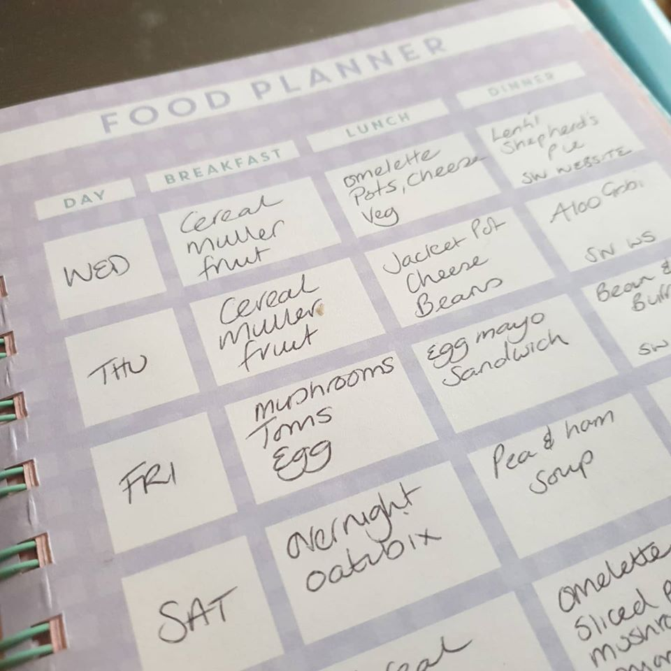 menu planning - 1 day 12 pics January 2020