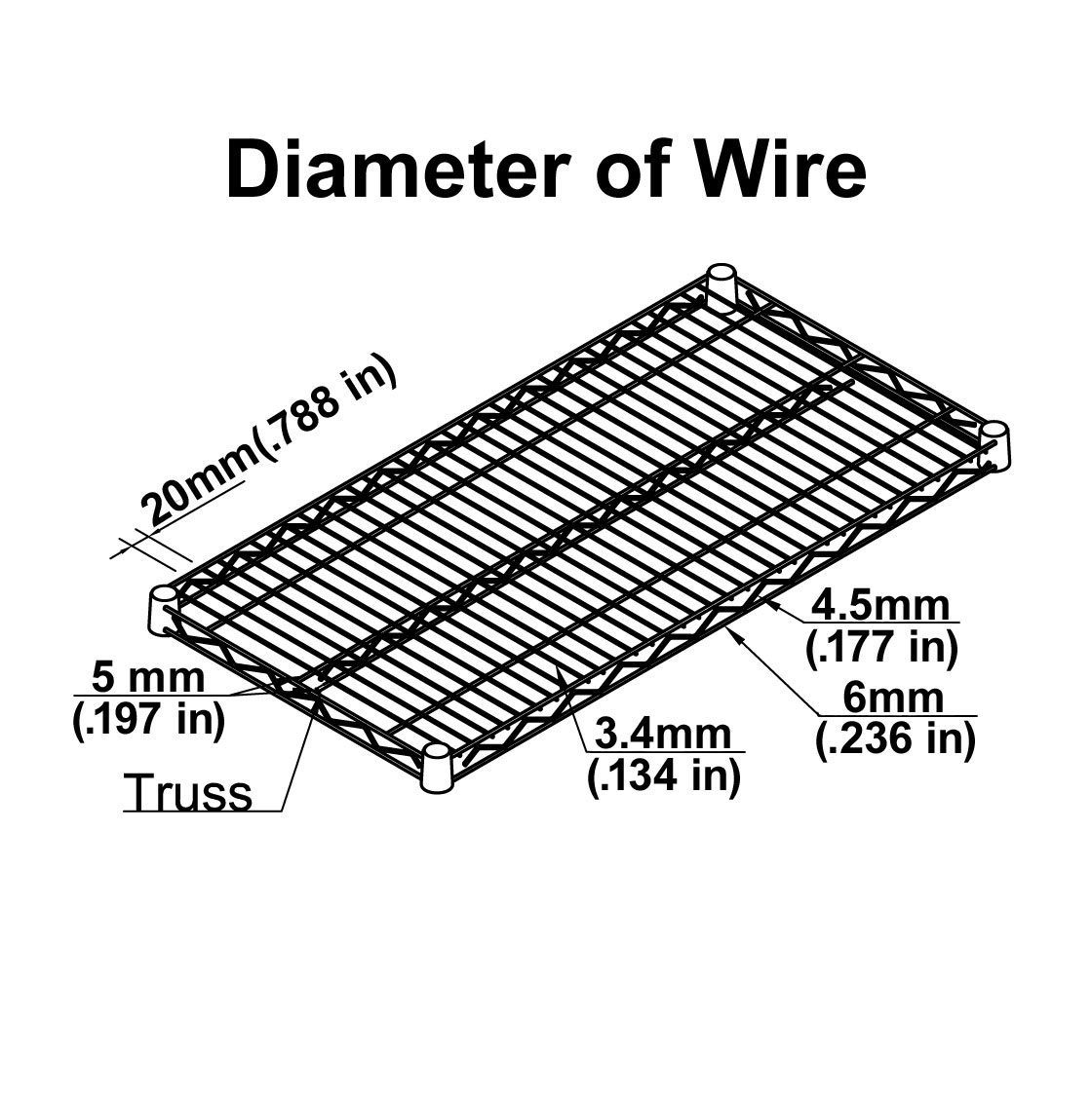 Wire Shelving Info