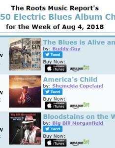 More on roots music report also shemekia copeland charts rh shemekiacopeland