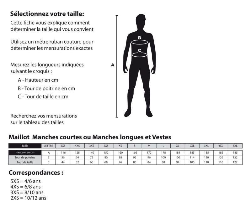 Guide des tailles maillots cyclistes