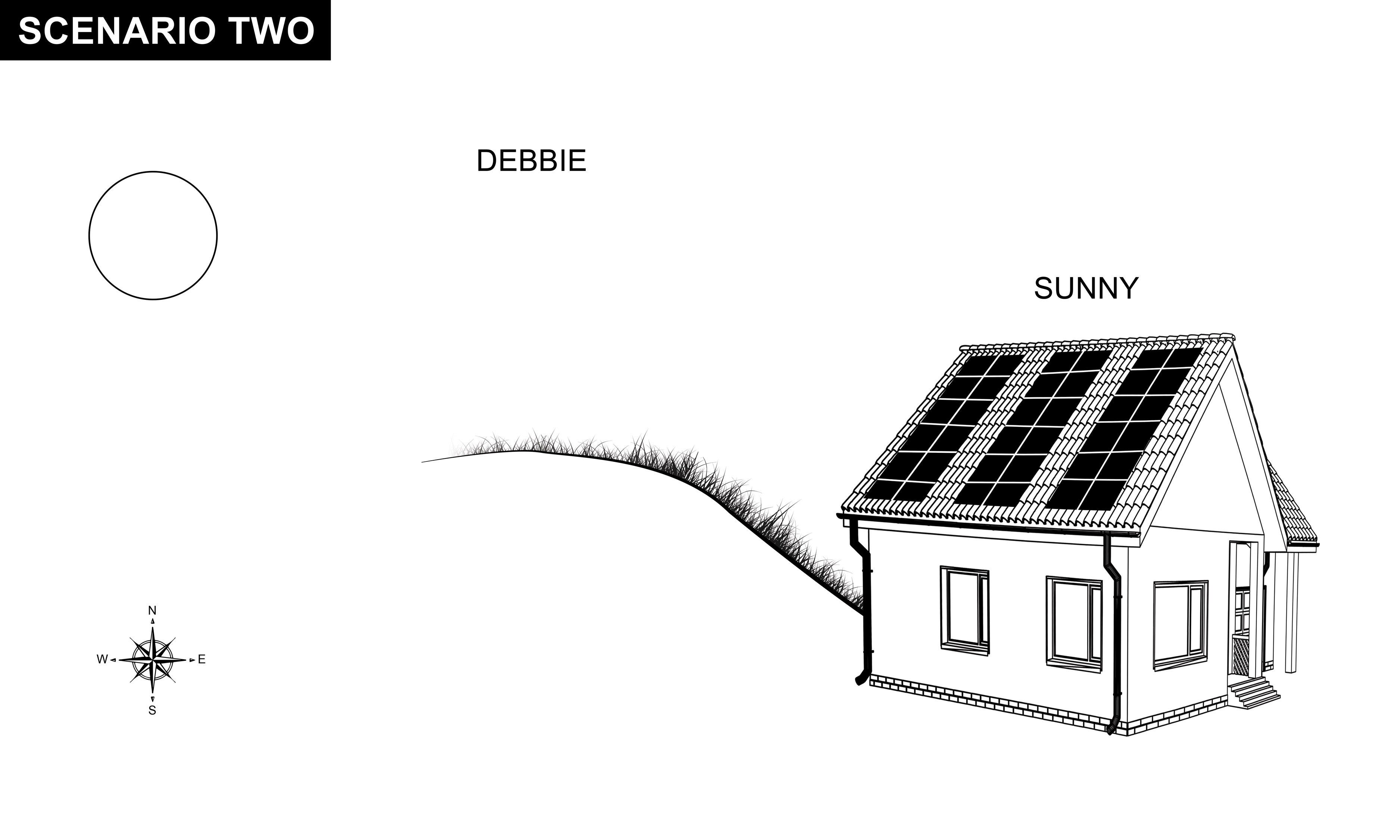 Solar Energy Balancing Interests In Real Property