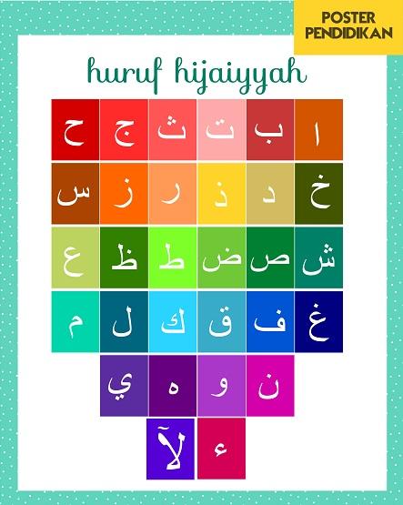 Materi Homeschooling Poster Huruf Hijaiyyah Untuk Anak Pra Sekolah