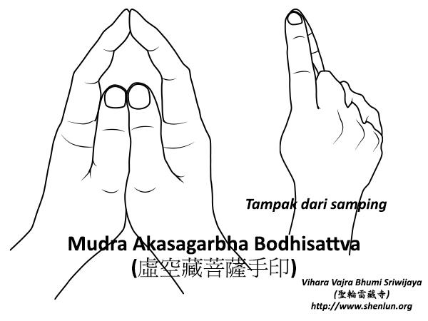 Download Mudra| Vihara Vajra Bhumi Sriwijaya 聖輪雷藏寺 | Vihara Vajra Bhumi Sriwijaya