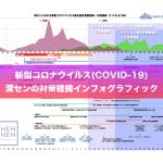 【新型コロナウイルス肺炎】深センで実施された対策とその効果:時系列グラフで見えてきたシンプルな解決策!