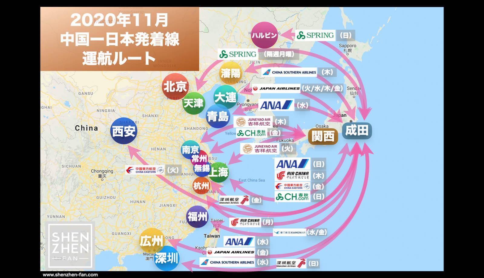 (11/13 追記)【2020年11月版】中国発着 国際便運航スケジュール・発着ルート