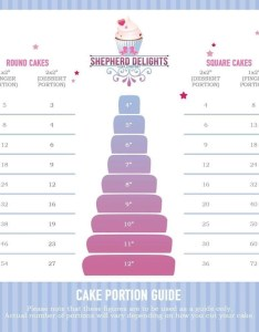 Cake serving guide image also wedding chart portion for round and square rh shepherddelights