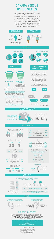Media_Corps_infographic_s