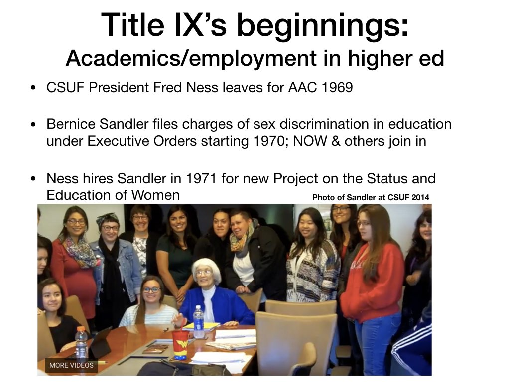37 Wordsfresnos Robust Title Ix History Documented 37 Words