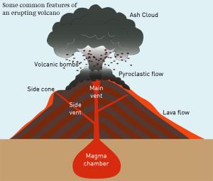 Shetland's volcano | Shetland Amenity Trust