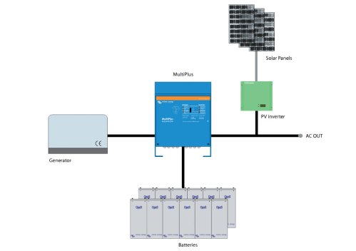 small resolution of victron ac systems jpg