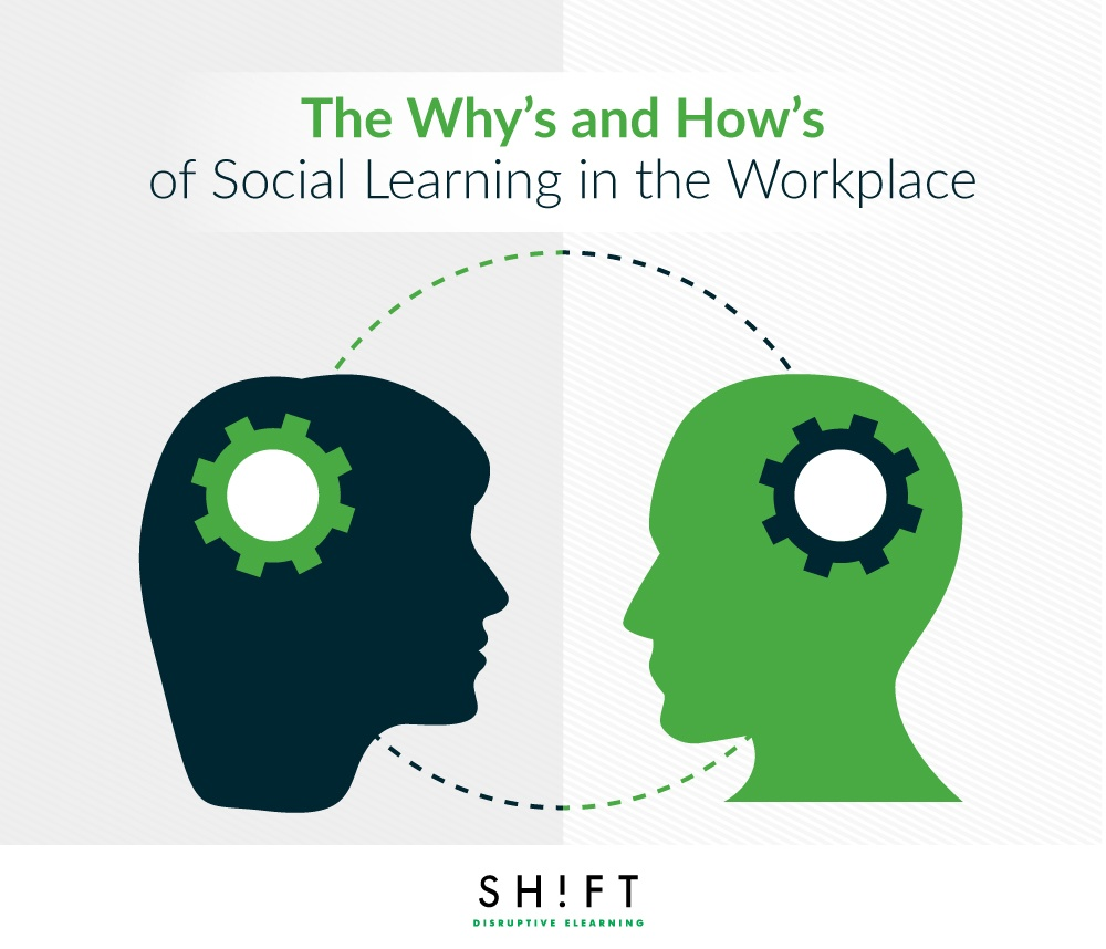 And Of Social Learning In Workplace