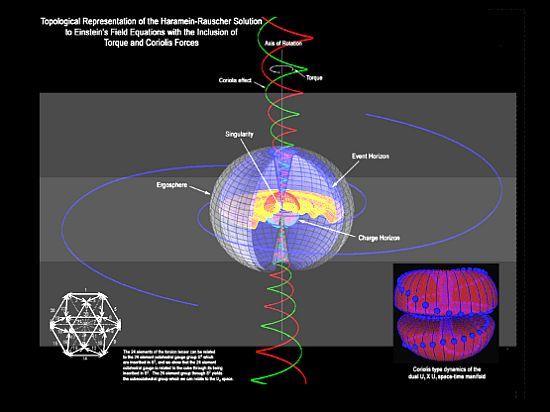 Image courtesy of the Resonance Project Foundation