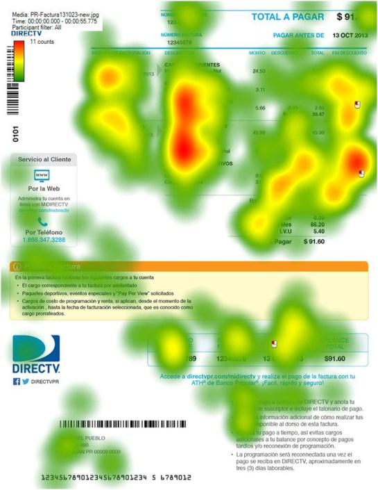 DIRECTV Invoice Redesign - Heat Map