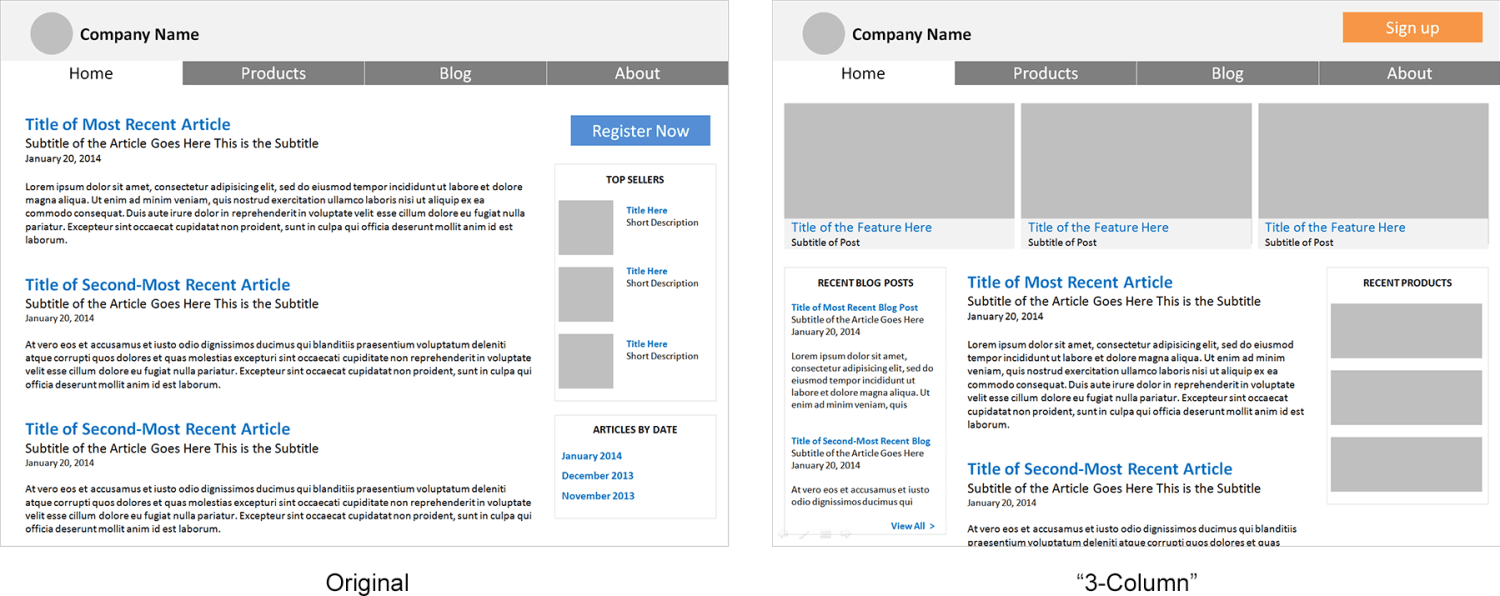 Visual showing page content in different layouts