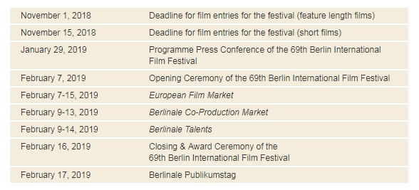 Festival Dates and Deadlines